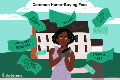 This illustration shows common homebuying fees, including homeowners insurance, title insurance, survey fees, inspection fees, escrow fees, and appraisal fees.