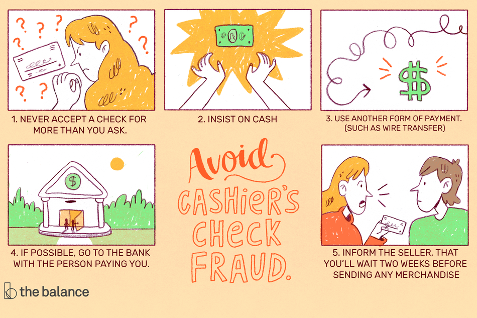 Avoid Cashier's Check Fraud