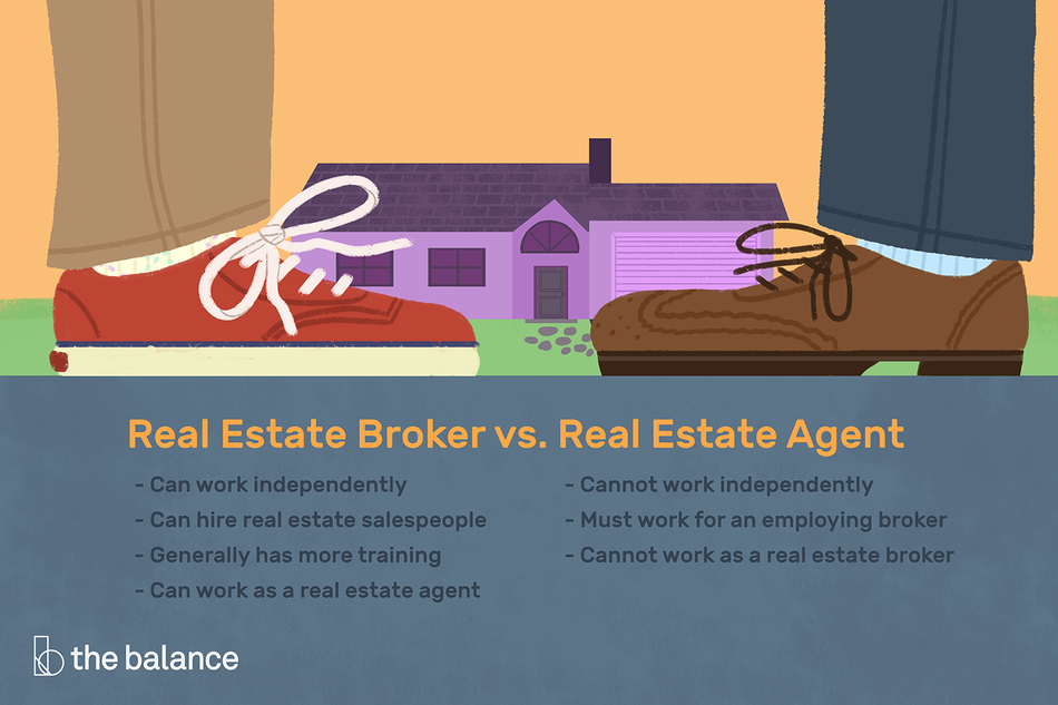 "Image shows two people toe to toe. Text reads: ""Real estate broker vs. real estate agent. real estate broker: can work independently; can hire real estate salespeople; generally has more training; can work as a real estate agent. Real estate agents: cannot work independently; must work for an employing broker; cannot work as a real estate broker"""
