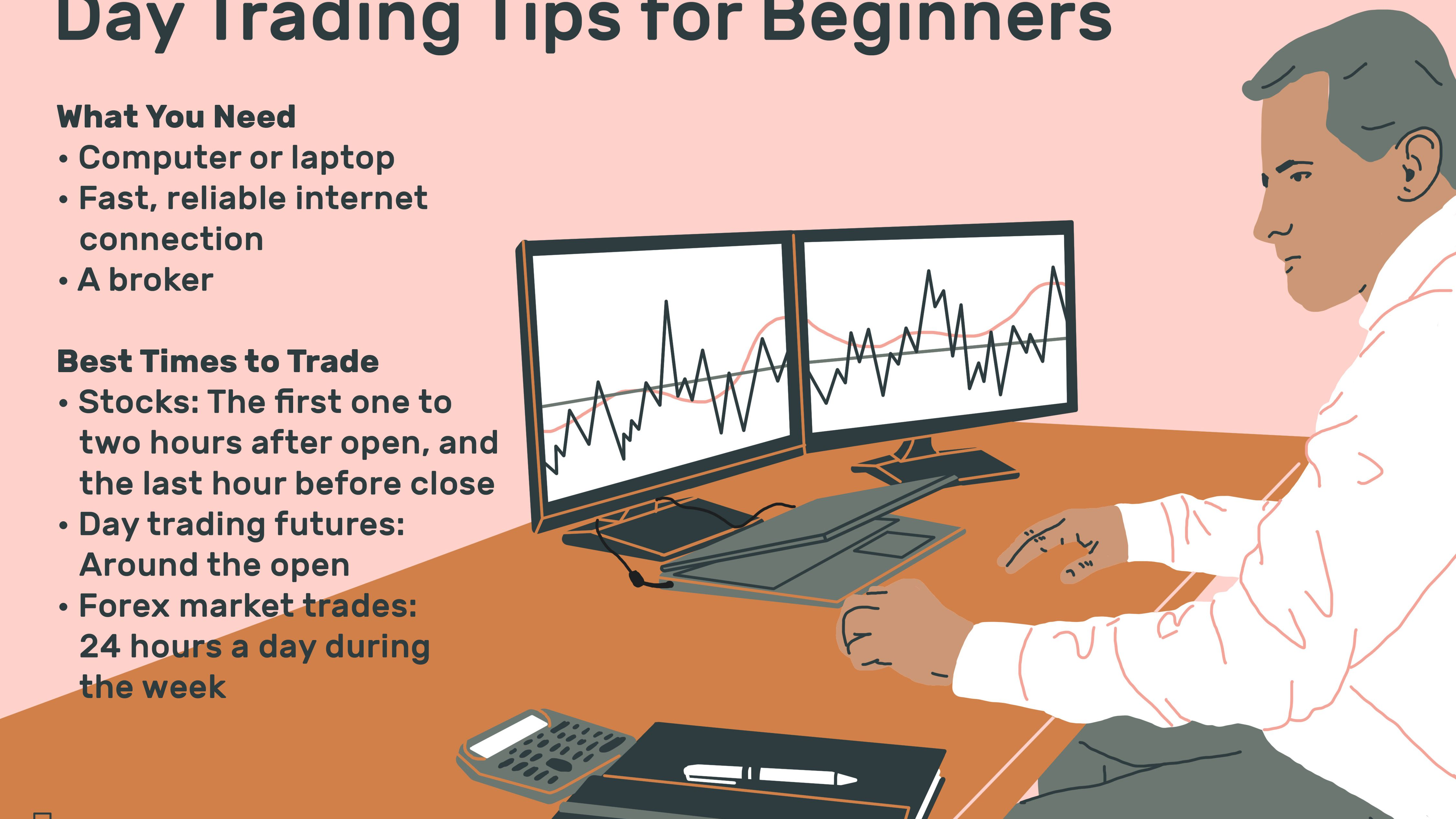 1b2cc87fff2a Day Trading Tips for Beginners