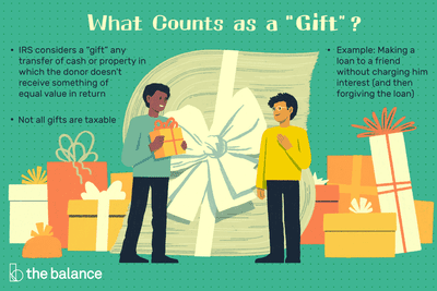 amount of gift money that is tax free