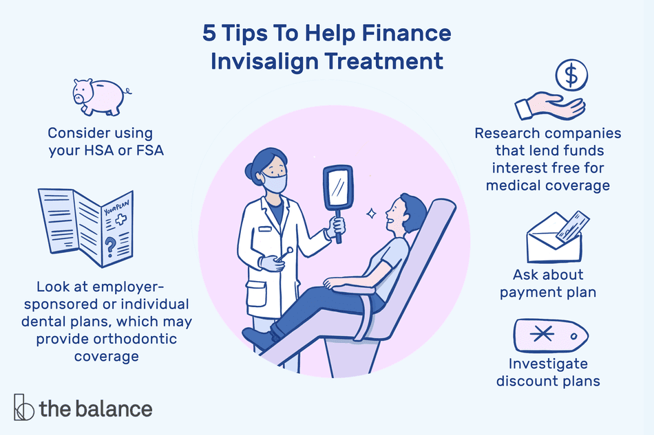 Image shows 5 tips to help finance invisalign treatment: Consider using your HSA or FSA Look at employer-sponsored or individual dental plans, which may provide orthodontic coverage Research companies that lend funds interest free for medical coverage Ask about payment plans Investigate discount plans
