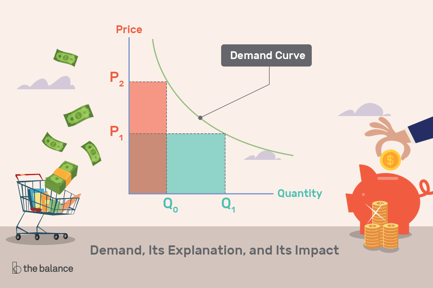 Demand definition explanation effect solutioingenieria Gallery