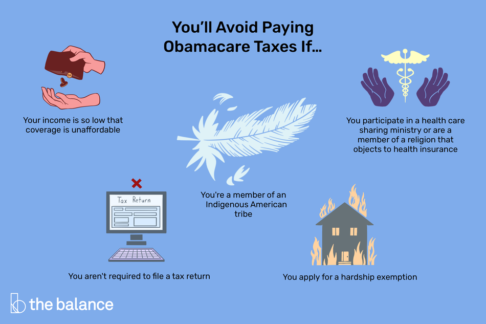 "Image shows an empty wallet, a feather, hands, a computer, and a house on fire. Text reads: ""You'll avoid paying obamacare taxes if: your income is so low that coverage is unaffordable; you participate in a health care sharing ministry or are a member of a religion that objects to health insurance; you're a member of an indigenous american tribe; you aren't required to file a tax return; you apply for a hardship exemption"""