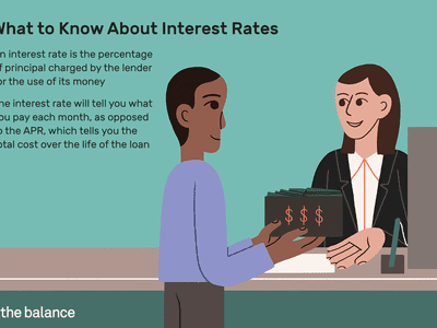 """Illustration of a man at the counter of a bank holding a wallet full of money. Headline is """"What to Know About Interest Rates"""" and text is """"An interest rate is the percentage of principal charged by the lender for the use of its money. The interest rate will tell you what you pay each month, as opposed to the APR, which tells you the total cost over the life of the loan"""""""