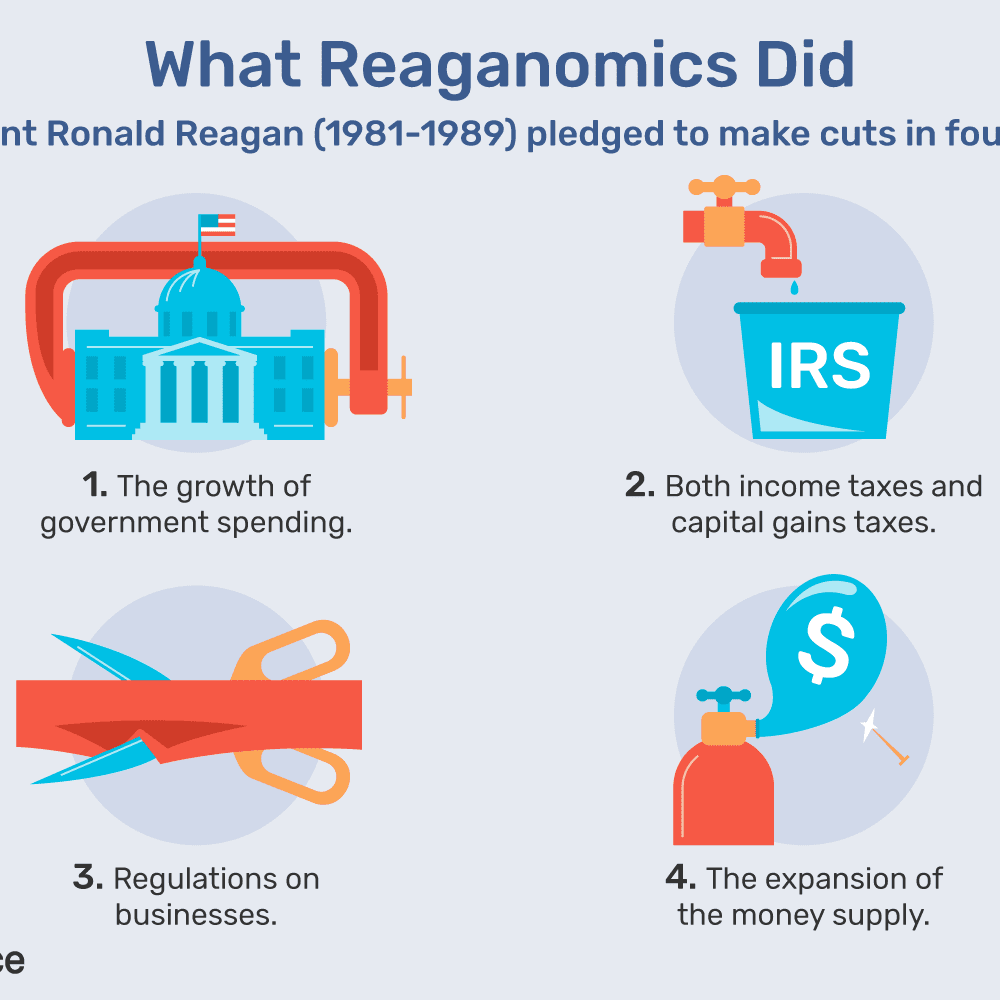 Would Reaganomics Work Today?