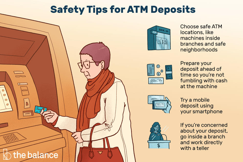 """This illustration describes safety tips for ATM deposits including """"Choose safe ATM locations, like machines inside branches and safe neighborhoods,"""" """"Prepare your deposit ahead of time so you're not fumbling with cash at the machine,"""" """"Try a mobile deposit using your smartphone,"""" and """"If you're concerned about your deposit,"""" go inside a branch and work directly with a teller."""""""