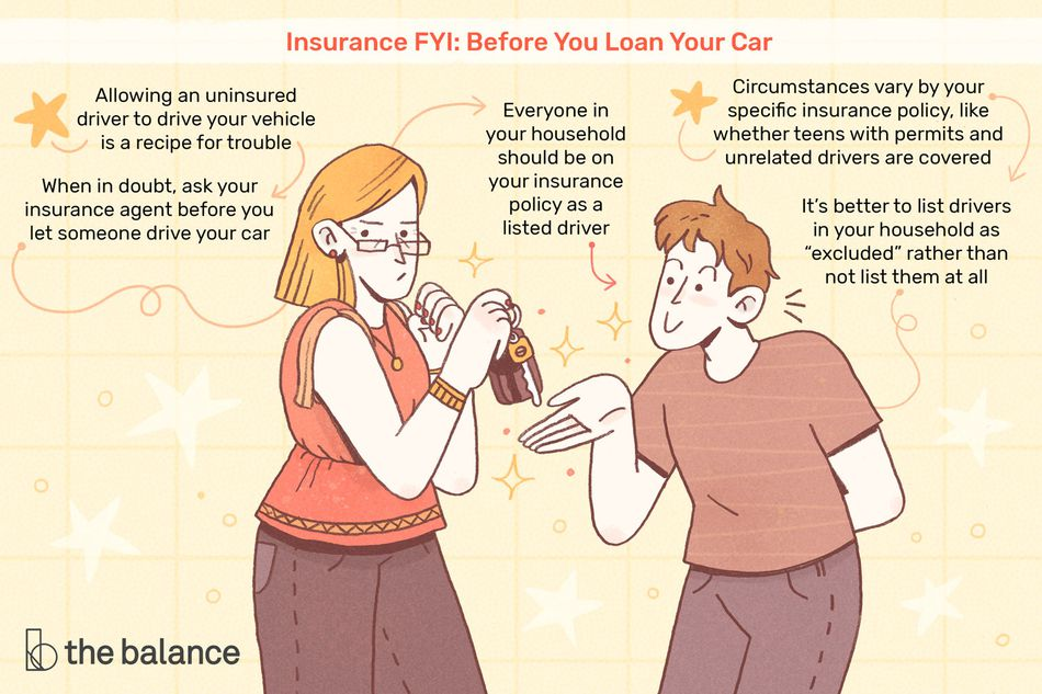 """Image shows a mother hesitantly giving car keys to her child. Text reads: """"Insurance FYI: Before you loan your car. Allowing an uninsured driver to drive your vehicle is a recipe for trouble. When in doubt, ask your insurance agent before you let someone drive your car. Everyone in your household should be on your insurance policy as a listed driver. Circumstances vary by your specific insurance policy, like whether teens with permits and unrelated drivers are covered. It's better to list drivers in your household as 'excluded' rather than not list them at all."""""""