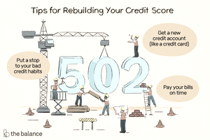 Illustration of tips for rebuilding your credit score (found in article).
