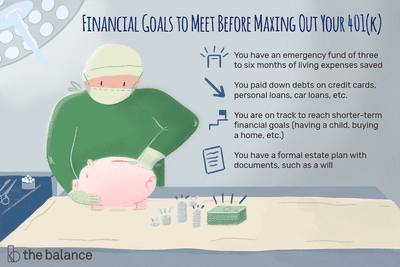 Image shows financial goals to meet before maxing out your 401(k).