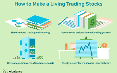 Learn About Trading Commodities For a Living