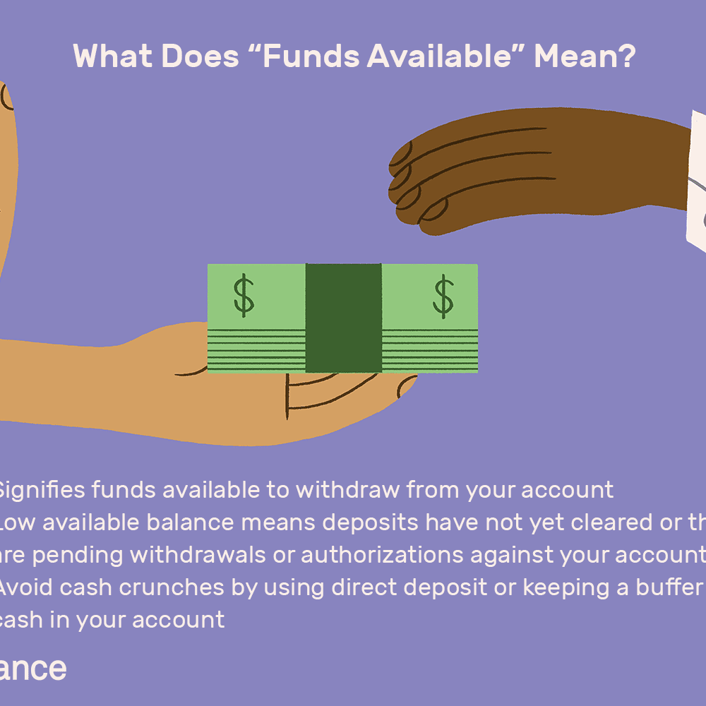 What Is the Available Balance in Your Bank Account?