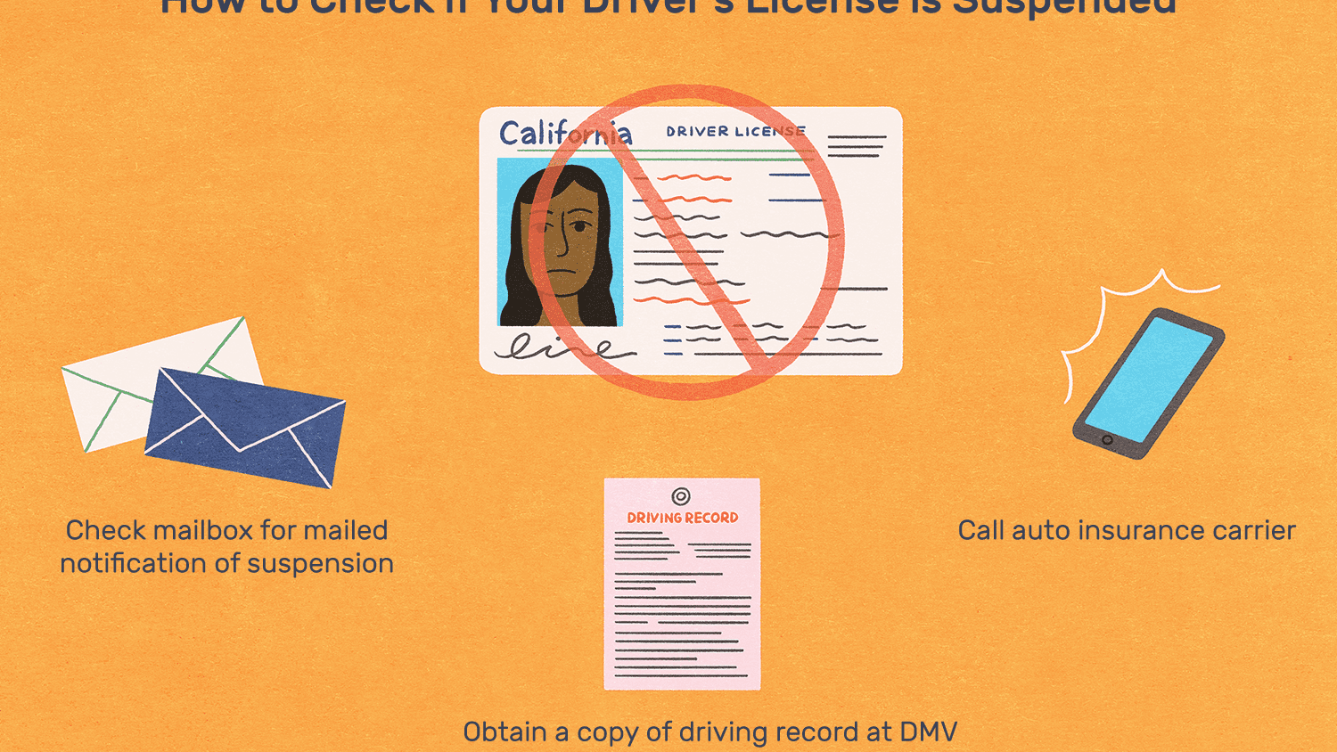How Can I Find Out If My Driver's License Is Suspended?