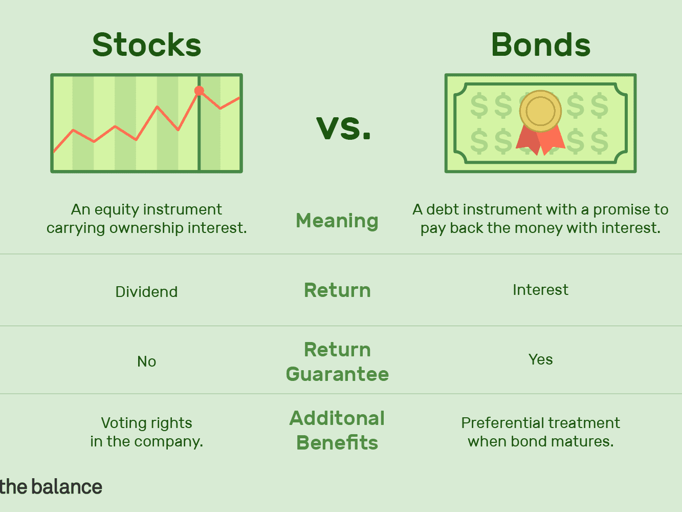 Stocks investment definition starlight investments glassdoor reviews