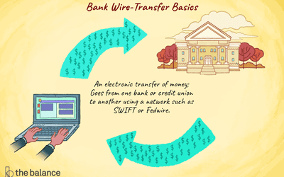 Is Ach A Wire Transfer | Key Differences Between Ach And Wire Transfers