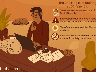 Illustration of the challenges of retiring at 55 (addressed in article).