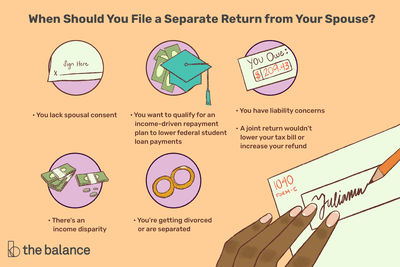 when should you file a separate return from your spouse? you lack spousal content, there's an income disparity, you want to qualify for an income-driven repayment plan to lower federal student loan payments, you're getting divorced or are separated, you have liability concerns, a joint return wouldn't lower your tax bill or increase your refund