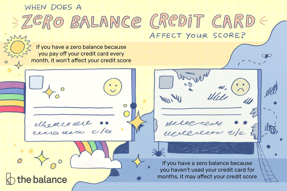 "Image shows two credit cards, one with a happy face and a rainbow, the other with a sad face and cobwebs. Text reads: ""When does a zero balance credit card affect your score? If you have a zero balance because you pay off your credit card every month, it won't affect your credit score. If you have a zero balance because you haven't used your credit card for months, it may affect your credit score"""