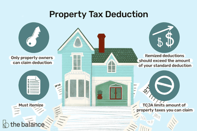Image shows property tax deduction rules. You have to itemize it. You must be the property owner to claim the deduction. The total of all your itemized deductions should exceed the amount of your standard deduction to make claiming the property tax deduction worth it. The TCJA also limits the amount of property taxes you can claim.