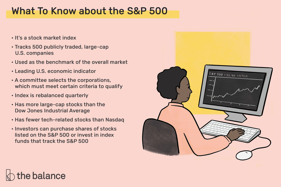 what to know about the s&P 500