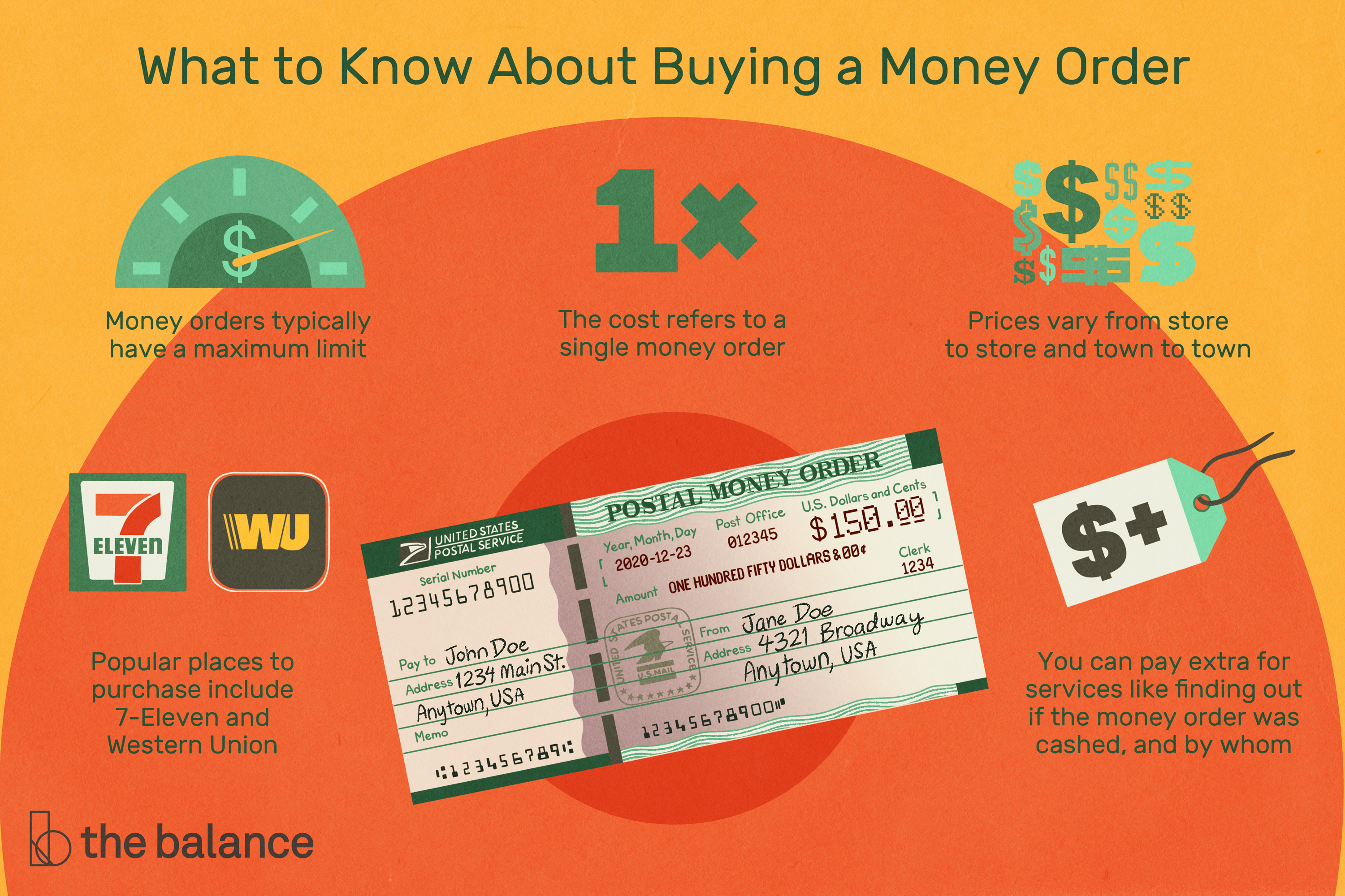 Get The Most Bang For Your Buck With A Money Order