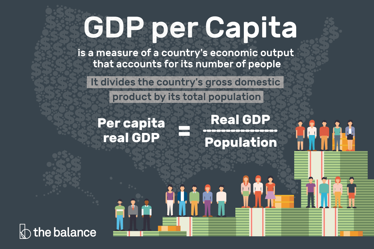Gdp Per Capita Definition Formula Highest Lowest The Parts Can Be Identified Through Shown In Diagram