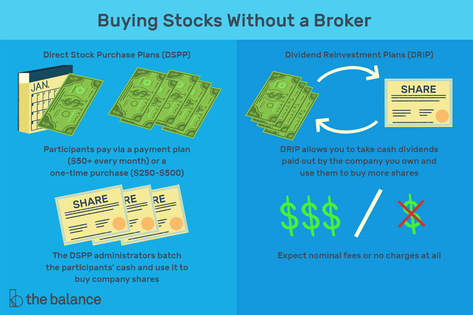 """Buying Stocks Without a Broker: Diect stock purchase plans (DSPP): participants pay via a payment plan ($50+ every month) or a one-time-purchase ($250-$500), The DSPP administrators batch the participants' cash and use it to buy company shares. Dividend Reinvestment Plans (DRIP): DRIP allows you take cash dividends paid out by the company you own and use them to buy more shares; expect nominal fees or no charge at all"""""""