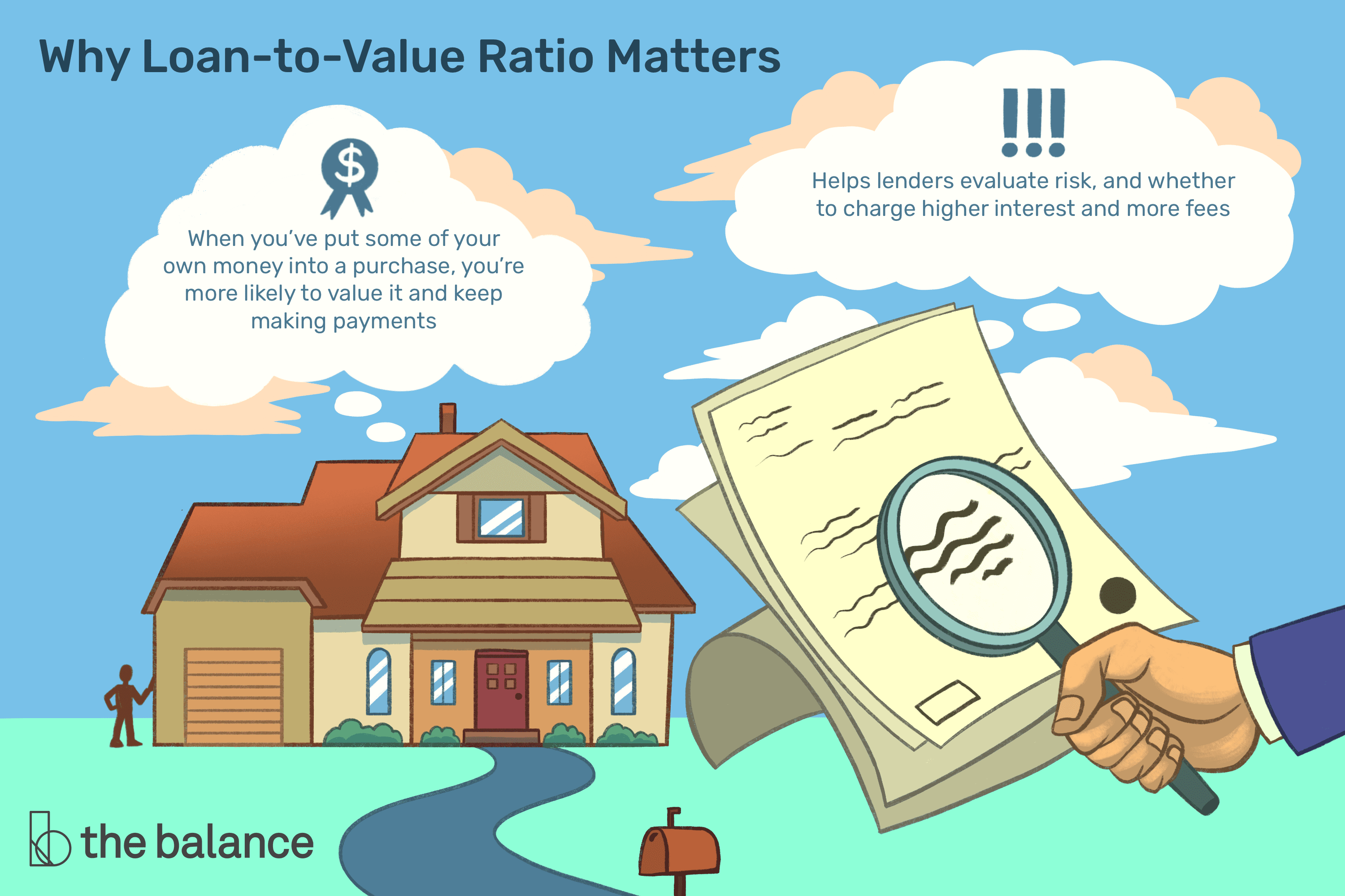 Loan To Value Ratio Definition And
