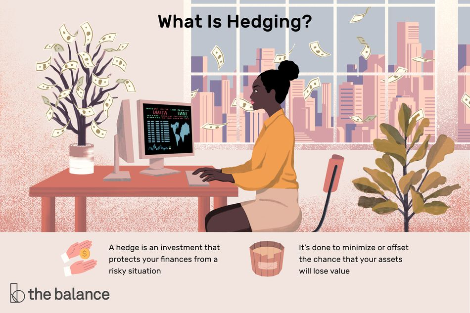 """Image shows a woman sitting at a table on two computer monitors working with various market data. There is a money tree next to her computer. There is a large window looking over a large city beside her. Text reads: """"What is hedging? A hedge is an investment that protects your finances from a risky situation. It's done to minimize or offset the chance that your assets will lose value"""""""