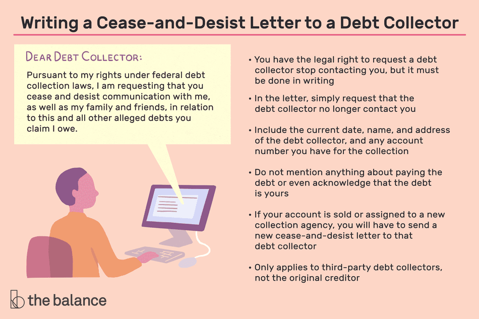 writing a cease-and-desist letter to a debt collector