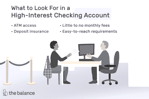 What to Look For in a High-Interest Checking Account: ATM access, deposit insurance, little to no monthly fees, easy-to-reach requirements
