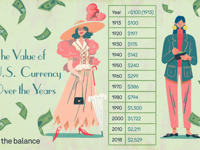 Image shows two women standing beside a tall chart. There is money falling from the sky. The first woman is wearing an old-fashioned frock with a large hat and feathers, as well as a corset. The other woman is wearing pinks lacks, a turtleneck, a denim blazer, and large modern earrings. Text reads: