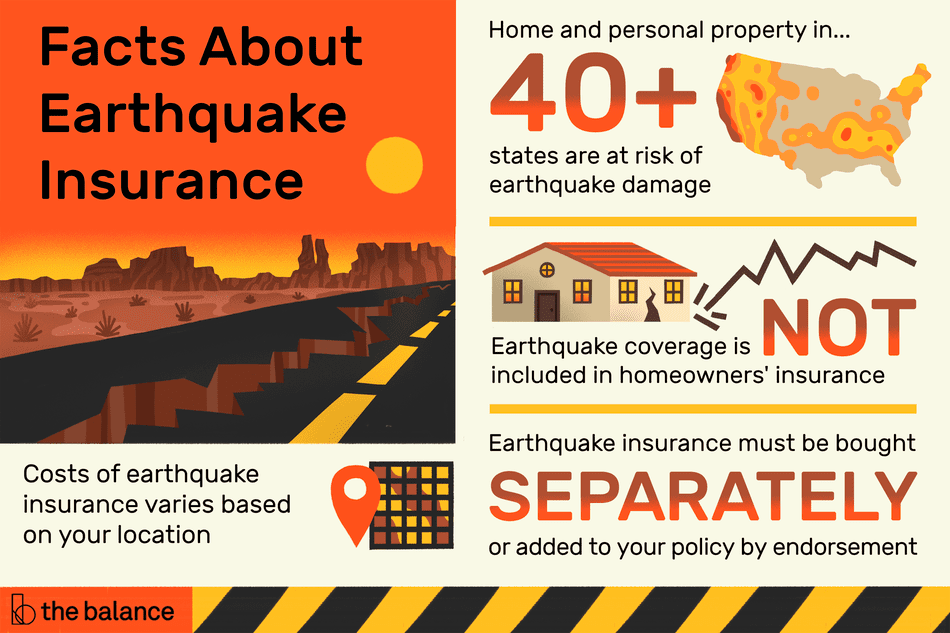 "Image shows a highway with a crack down the middle somewhere in the southwest, as well as an infrared map of the U.S. of earthquake hot spots, and a home with a crack in the side. Text reads: ""Facts about earthquake insurance: costs of earthquake insurance varies based on your location; home and personal property in 40+ states are at risk of earthquake damage; earthquake coverage is included in homeowners' insurance; earthquake insurance must be bought separately or added to your policy by endorsement."""