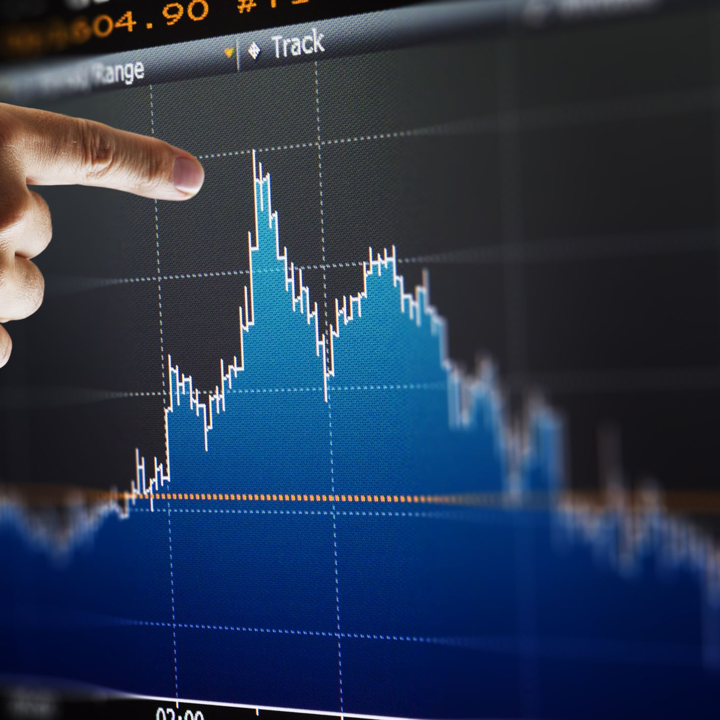 How to Read a Bar Chart for Day Trading
