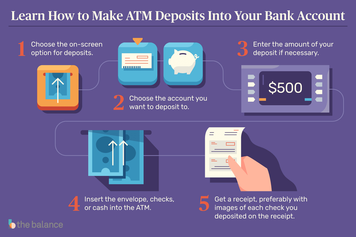 How to Deposit Cash at an ATM