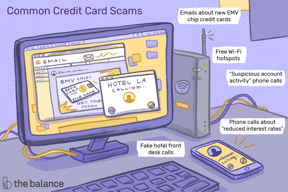 This illustration shows common credit card scams including emails about new EMV chip credit cards, free Wi-Fi hotspots, suspicious account activity phone calls, phone calls about reduced interest rates, and fake hotel front desk calls.