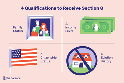Picture of Requirements to Receive Section 8