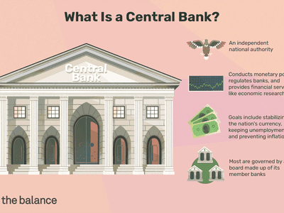 What is a central bank? An independent national authority. Conducts monetary policy, regulates banks, and provides financial services like economic research. Goals include stabilizing the nation's currency, keeping unemployment low, and preventing inflation. Most are governed by a board made up of its member banks
