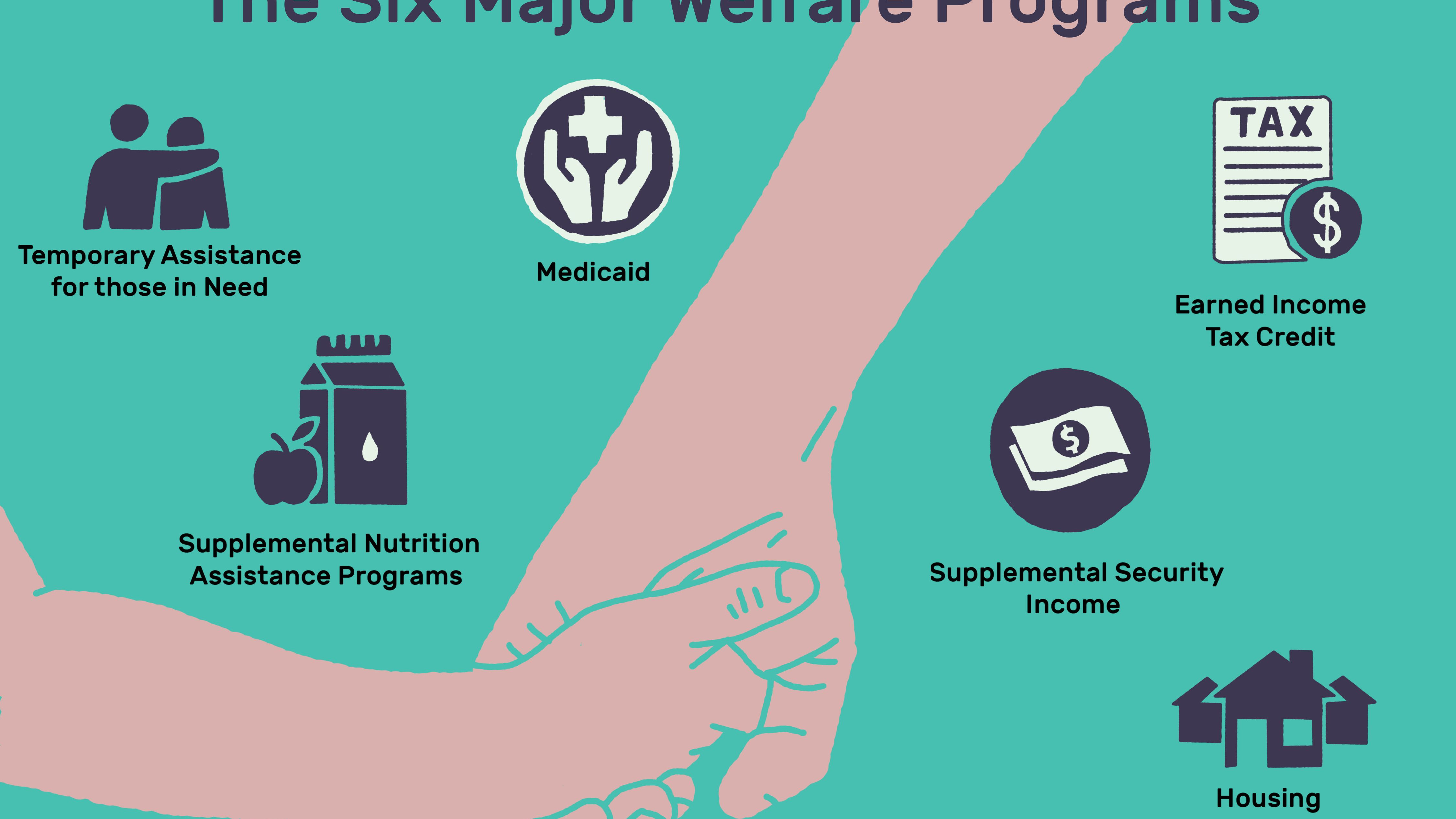 Welfare Programs Definition List Myths Vs Facts