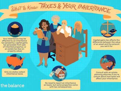 Your inheritance may be affected by an inheritance tax (property), capital gains tax (proceeds from sale of inherited property), or an estate tax (tax on property value) Only six states collect inheritance taxes No need to report an inheritance on taxes, but some properties come with tax consequences Capital gains tax affects the difference between the value of an asset and the amount you sell it for Consult with an estate planning attorney if you're unsure about how taxes will affect your inheritance