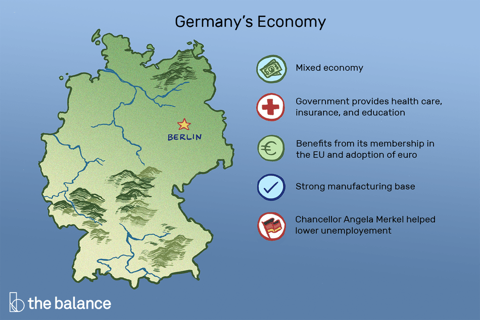 "Image shows the country of germany with a star over berlin. Text reads: ""Germany's economy: mixed economy; government provides health care, insurance, and education. Benefits from its membership in the EU and adoption of euro; strong manufacturing base; chancellor angela merkel helped lower unemployment"""