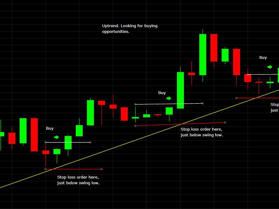 Guidelines For Selecting the Best Forex Broker