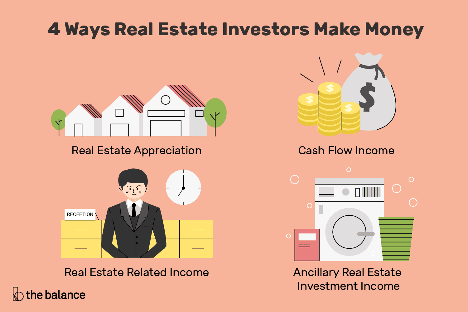 Image result for Real Estate Investments: Tips And Tricks For Success Learn More About Homeowners Insurance By Reading These Tips