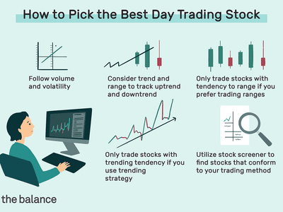 how to pick the best day trading stock: follow volume and volatility, consider trend and range to track uptrend and downtrend, only trade stocks with tendency to range if you prefer trading ranges, only trade stocks with trending tendency if you use trending strategy, and utilize stock screener to find stocks that conform to your trading method