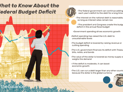 what to know about the federal budget defecit