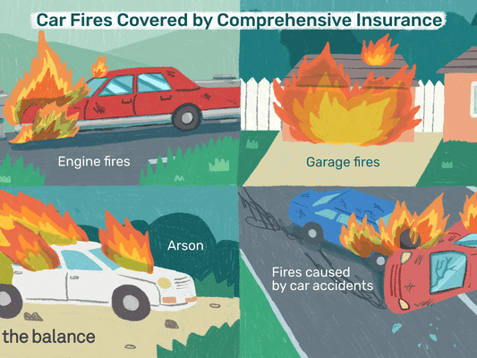 Image shows car fires covered by comprehensive insurance including Arson, Garage fires, Engine fires and Fires caused by car accidents