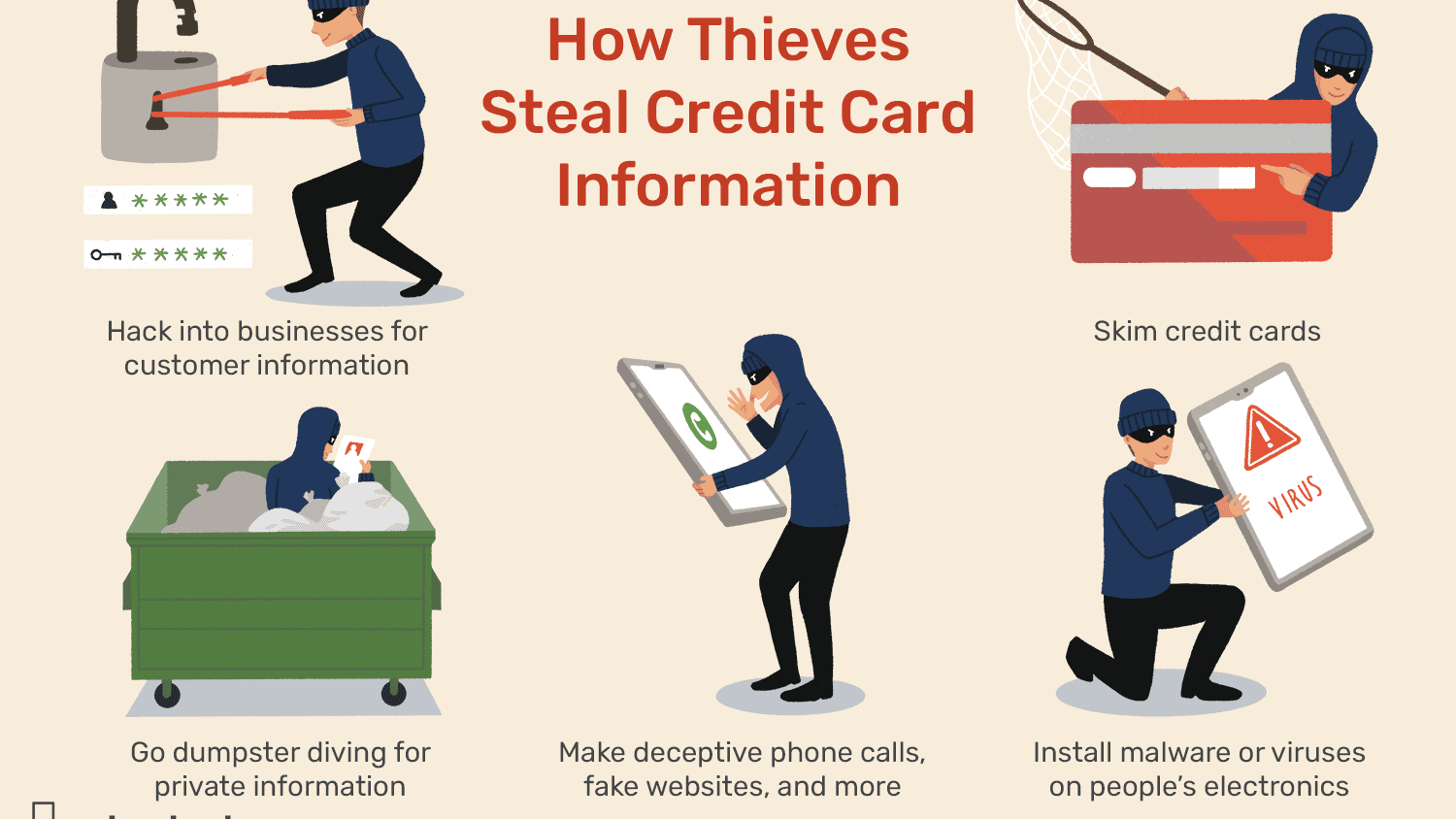 How Credit Card Information Is Stolen And What To Do