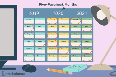 Image shows a calendar depicting all twelve months in 2019, 2020, and 2021. In the 2019 calendar, march, may, august, and november are circled. In 2020, january, may, july, and october are circled. In 2021, january, april, july, october, and december are circled. Title reads: