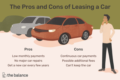 Leasing Vs Buying A Car Pros And Cons >> Pros And Cons Of Leasing Vs Buying A Car