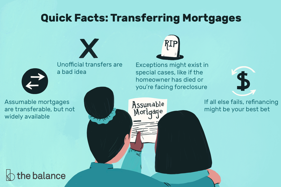 "Image shows two women embracing and looking at a piece of paper that reads ""assumable mortgage"". Text reads: ""Quick facts: transferring mortgages: assumable mortgages are transferable, but not widely available; unofficial transfers are a bad idea; exceptions might exist in special cases, like if the homeowner has died or you're facing foreclosure; if all else fails, refinancing might be your best bet."""